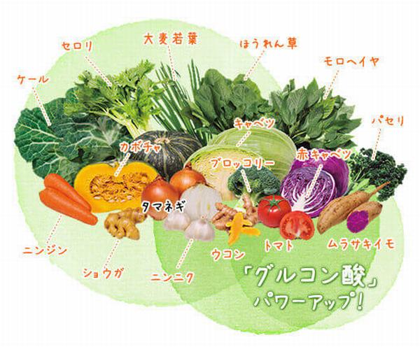 野菜と酵素1-1.png